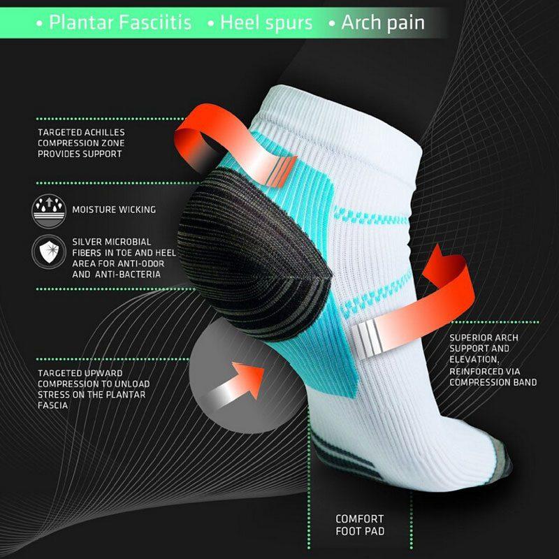 2200af53ca Heel, Ankle & Achilles Pain Management Socks - TrendBaron.com