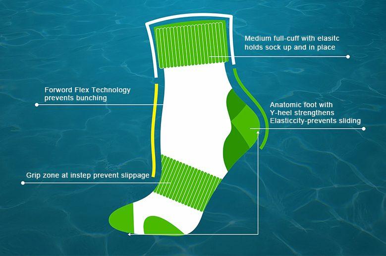 running socks comfort features cushion air circulation